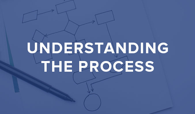 Understanding the Process